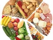 Koja nam to hrana podiže raspoloženje?